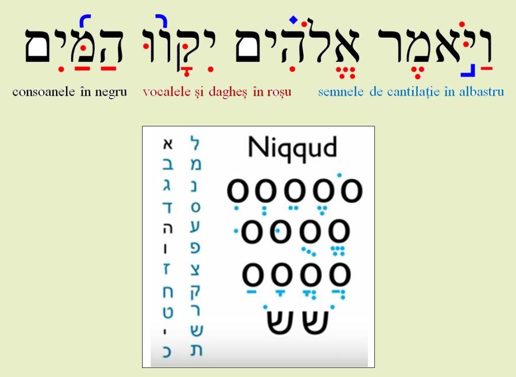 niqqud1
